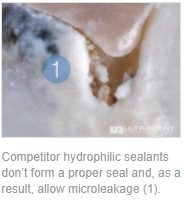 Competitor hydrophilic sealants don't form a proper seal and, as a result, allow microleakage